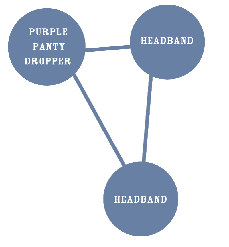 Humboldt-Headband-Graph2