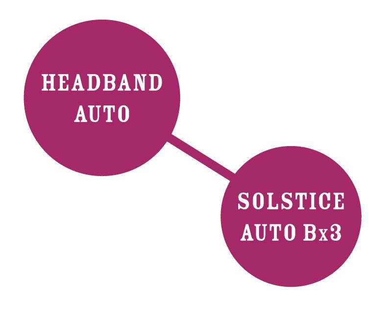 Sol Mate Autoflower Graph