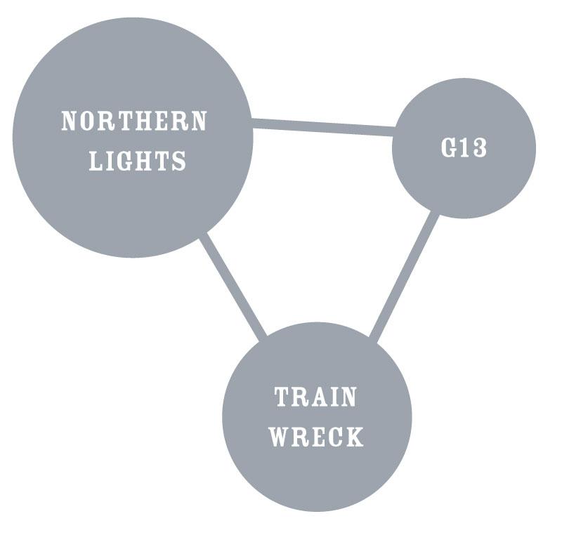 Jack Herer Strain Graph